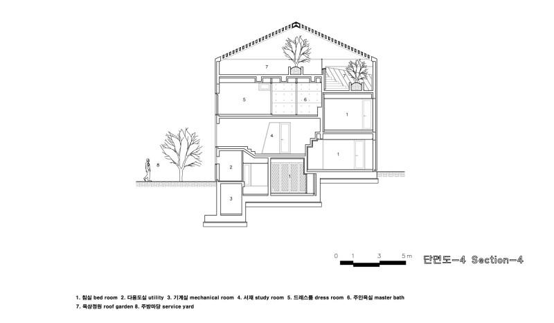 Interior design ideas architecture blog modern design for Irregular house plans