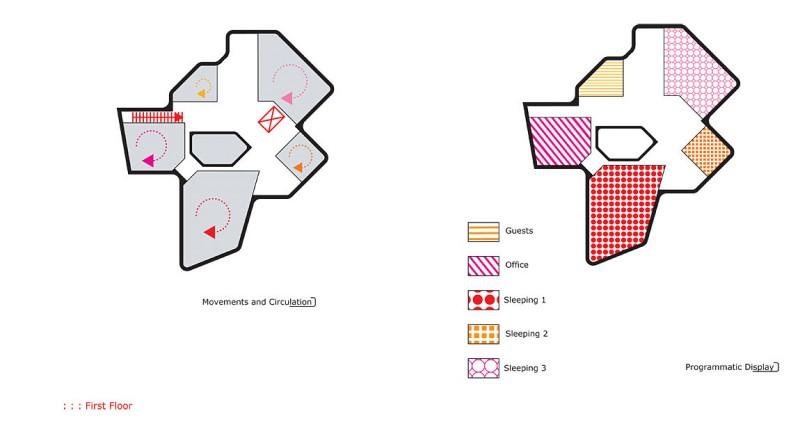Interior design ideas architecture blog modern design for Air circulation in a room